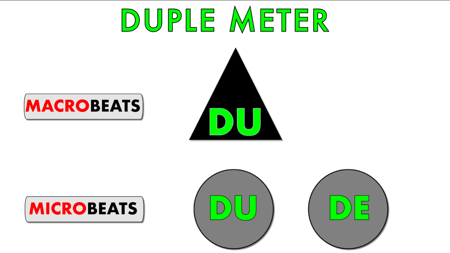 Duple Meter Macro/Micro