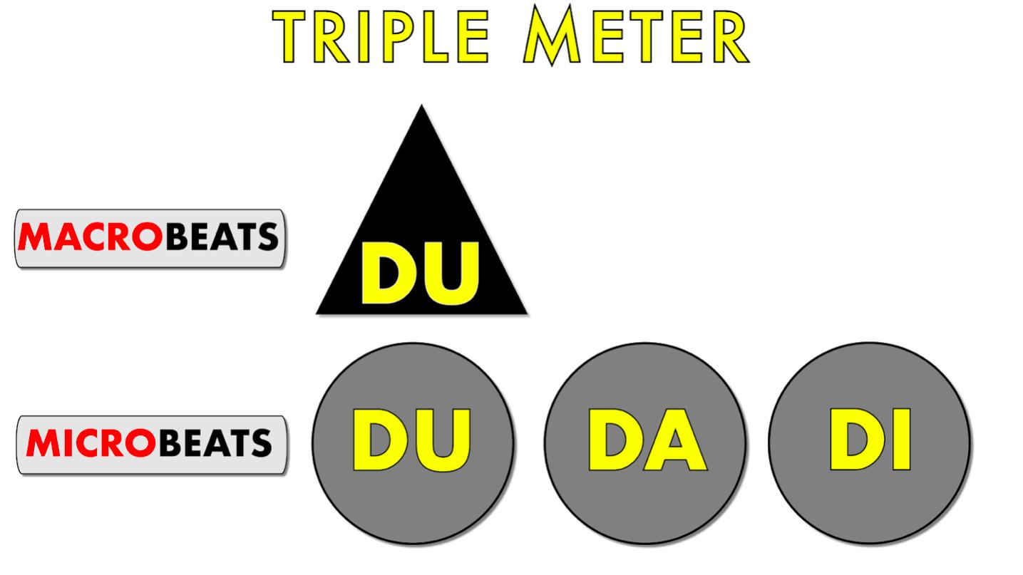 Triple Meter, Macro/Micro