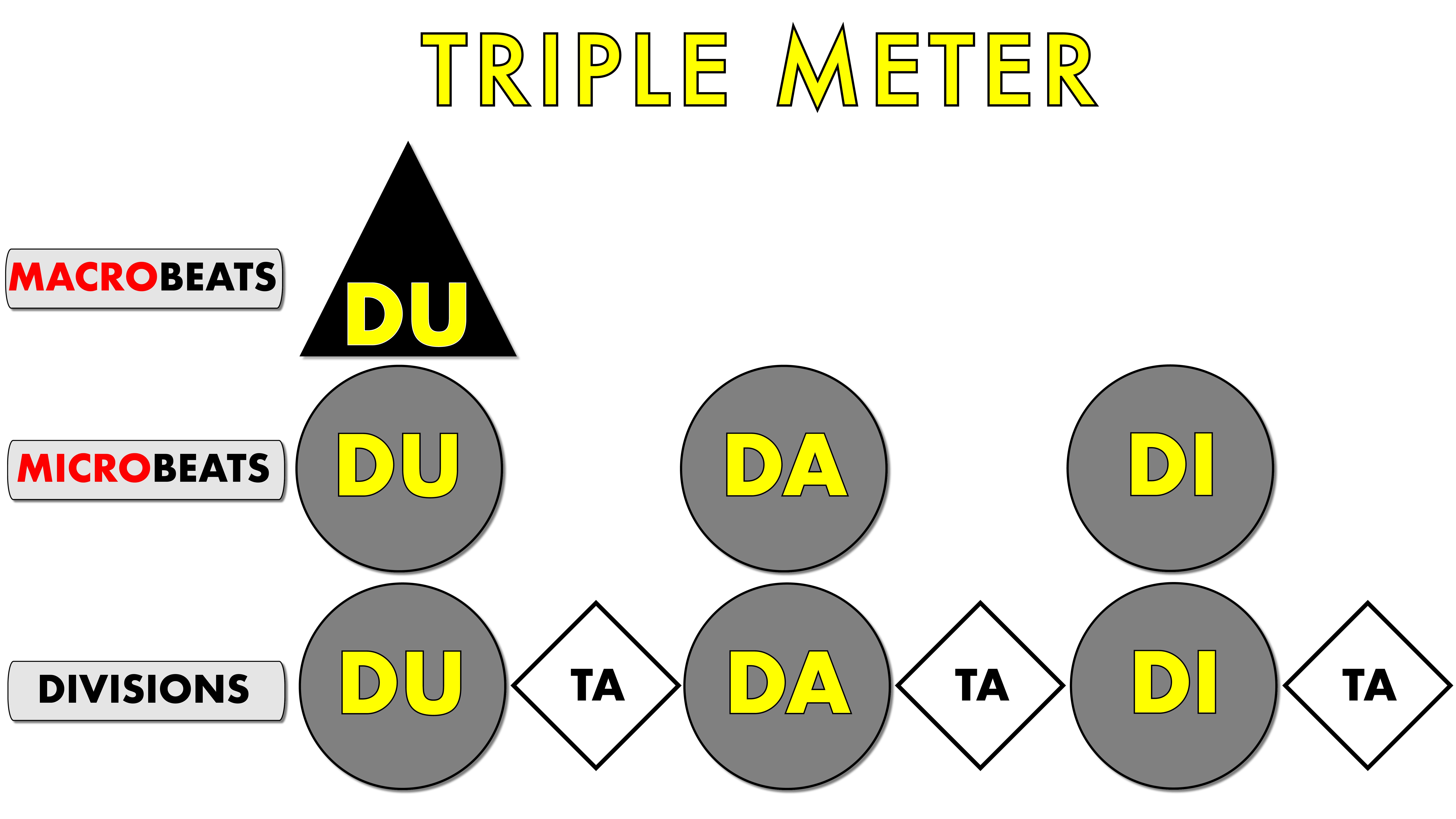 Musicianship27 - Triple Divisions, Explained