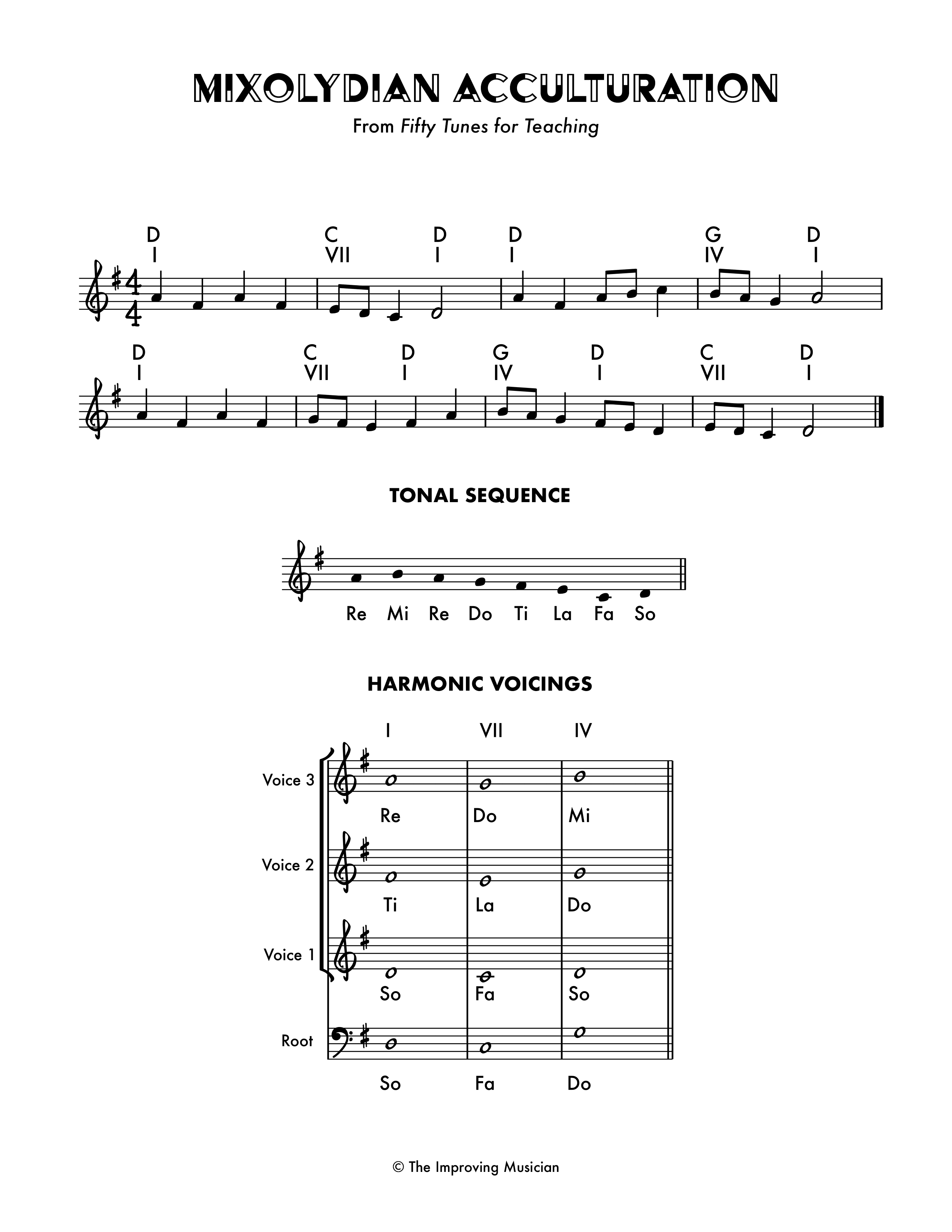 Mixolydian Acculturation - Student Library